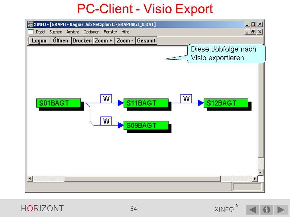 HORIZONT 83 XINFO ® PC-Client - Volume Übersicht Das Ergebnis: Eine Übersicht über alle Volumes