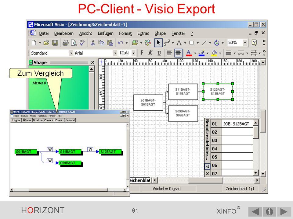 HORIZONT 90 XINFO ® Formatvorlage und Richtung anpassen PC-Client - Visio Export