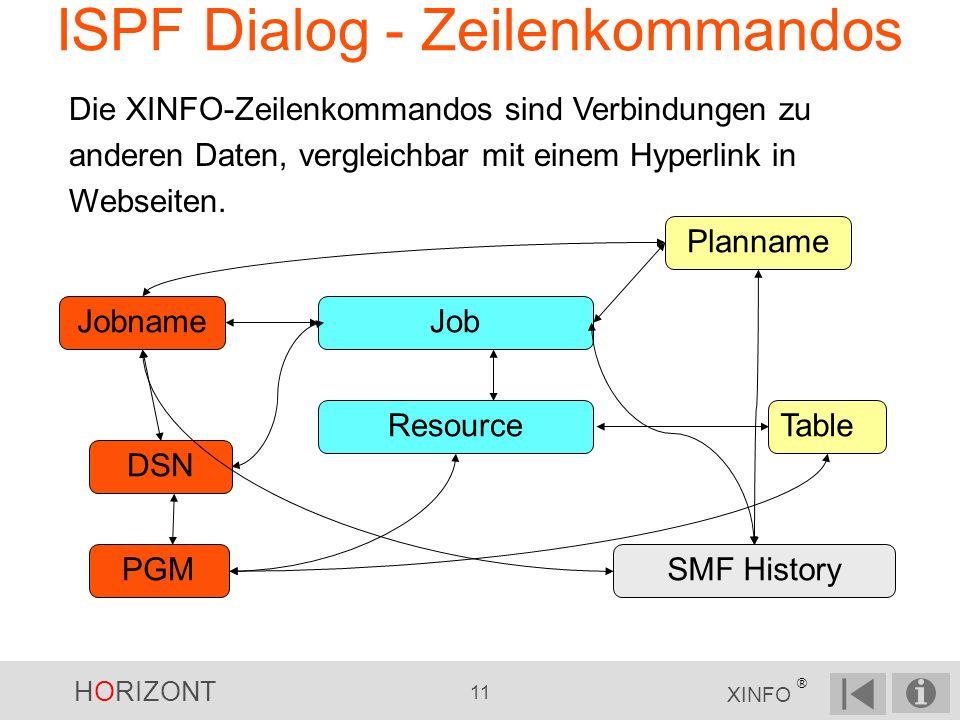 HORIZONT 11 XINFO ® Job Die XINFO-Zeilenkommandos sind Verbindungen zu anderen Daten, vergleichbar mit einem Hyperlink in Webseiten. Jobname Resource