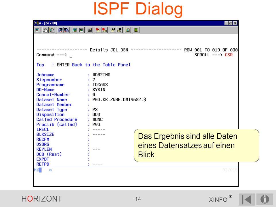 HORIZONT 14 XINFO ® ISPF Dialog Das Ergebnis sind alle Daten eines Datensatzes auf einen Blick.