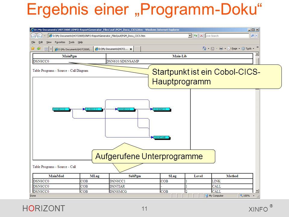 HORIZONT 11 XINFO ® Ergebnis einer Programm-Doku Startpunkt ist ein Cobol-CICS- Hauptprogramm Aufgerufene Unterprogramme