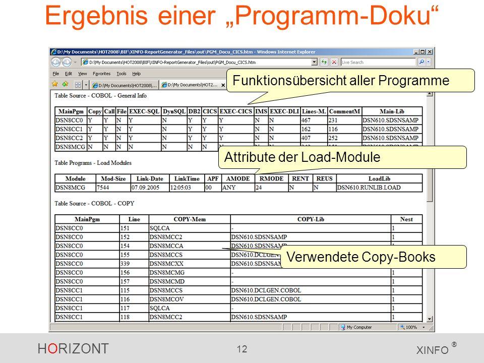 HORIZONT 12 XINFO ® Ergebnis einer Programm-Doku Funktionsübersicht aller Programme Attribute der Load-Module Verwendete Copy-Books