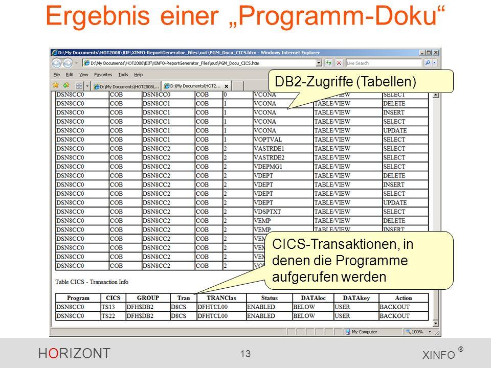HORIZONT 13 XINFO ® Ergebnis einer Programm-Doku DB2-Zugriffe (Tabellen) CICS-Transaktionen, in denen die Programme aufgerufen werden