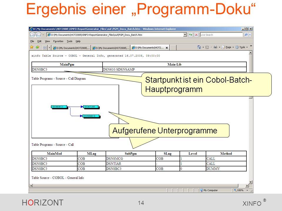 HORIZONT 14 XINFO ® Ergebnis einer Programm-Doku Startpunkt ist ein Cobol-Batch- Hauptprogramm Aufgerufene Unterprogramme