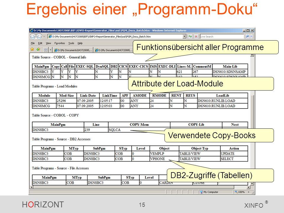 HORIZONT 15 XINFO ® Ergebnis einer Programm-Doku Funktionsübersicht aller Programme Attribute der Load-Module Verwendete Copy-Books DB2-Zugriffe (Tabe