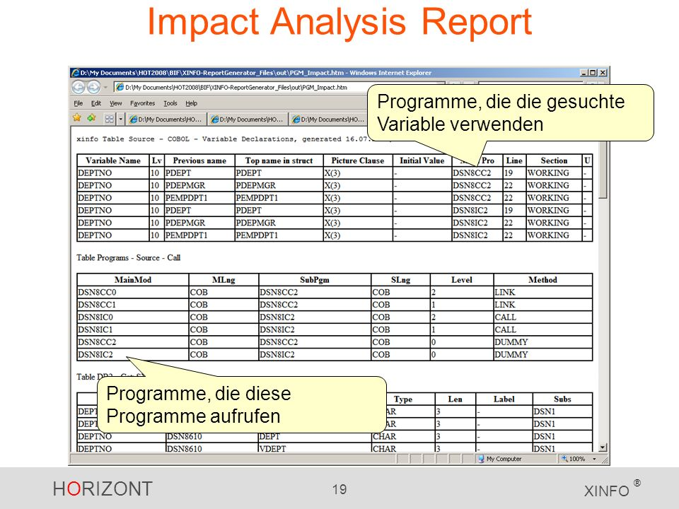 HORIZONT 19 XINFO ® Impact Analysis Report Programme, die die gesuchte Variable verwenden Programme, die diese Programme aufrufen