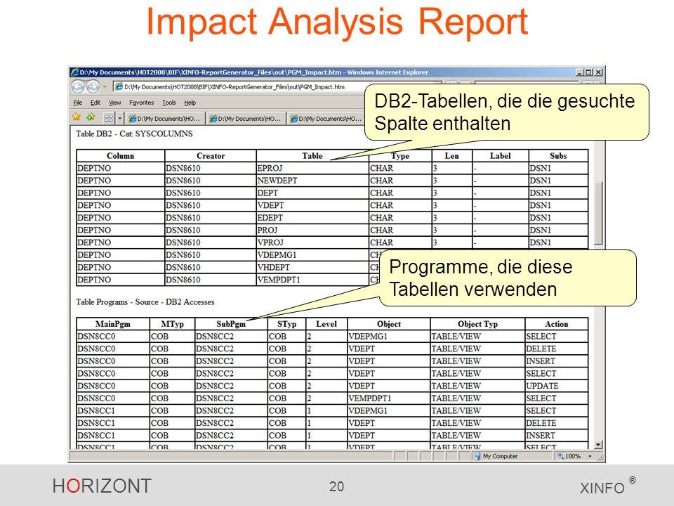 HORIZONT 20 XINFO ® Impact Analysis Report DB2-Tabellen, die die gesuchte Spalte enthalten Programme, die diese Tabellen verwenden