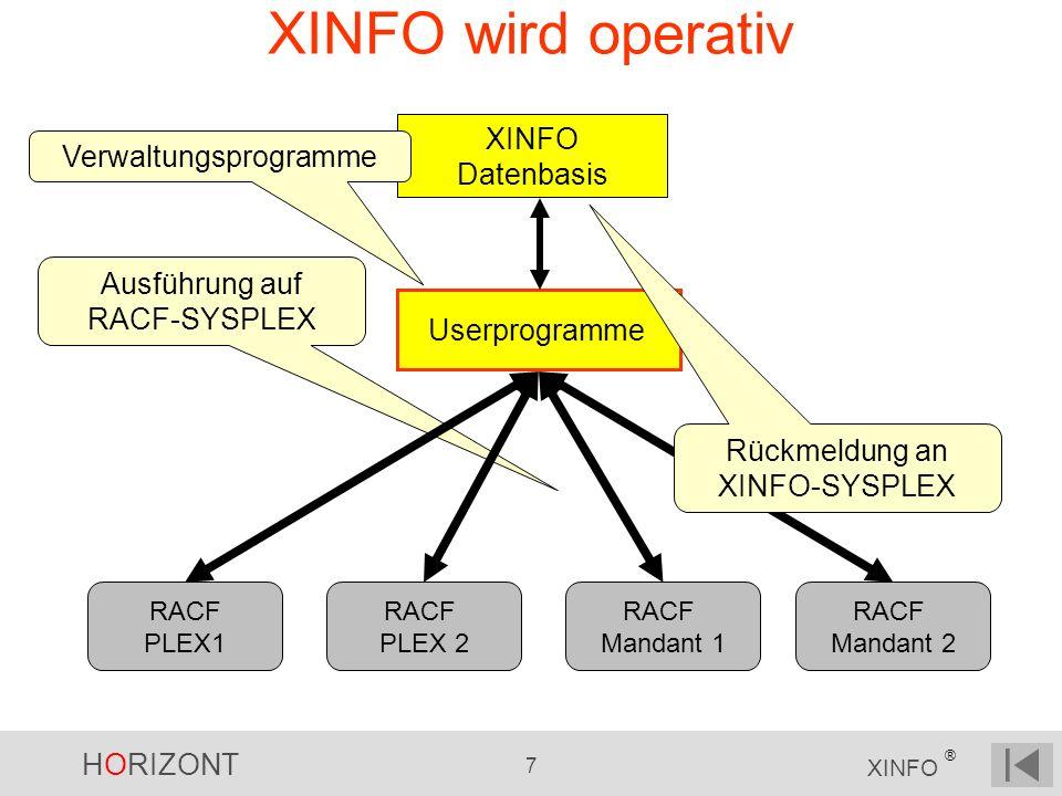 HORIZONT 7 XINFO ® XINFO wird operativ Ausführung auf RACF-SYSPLEX RACF PLEX1 RACF PLEX 2 RACF Mandant 1 RACF Mandant 2 Userprogramme XINFO Datenbasis Verwaltungsprogramme Rückmeldung an XINFO-SYSPLEX