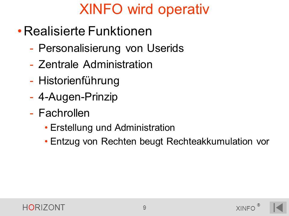 HORIZONT 9 XINFO ® XINFO wird operativ Realisierte Funktionen -Personalisierung von Userids -Zentrale Administration -Historienführung -4-Augen-Prinzip -Fachrollen Erstellung und Administration Entzug von Rechten beugt Rechteakkumulation vor