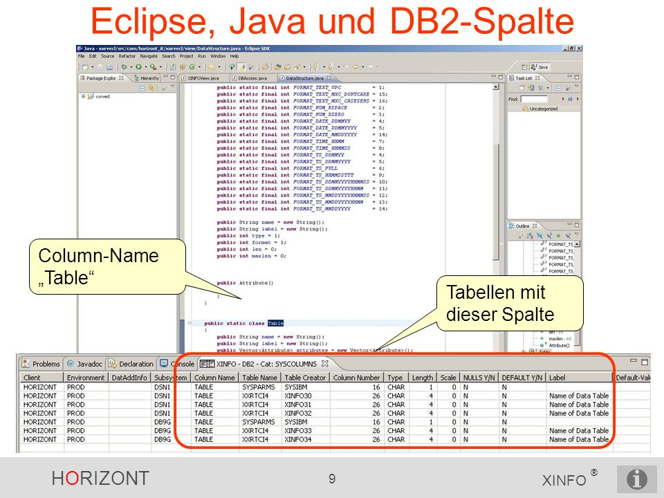 HORIZONT 9 XINFO ® Eclipse, Java und DB2-Spalte Column-Name Table Tabellen mit dieser Spalte