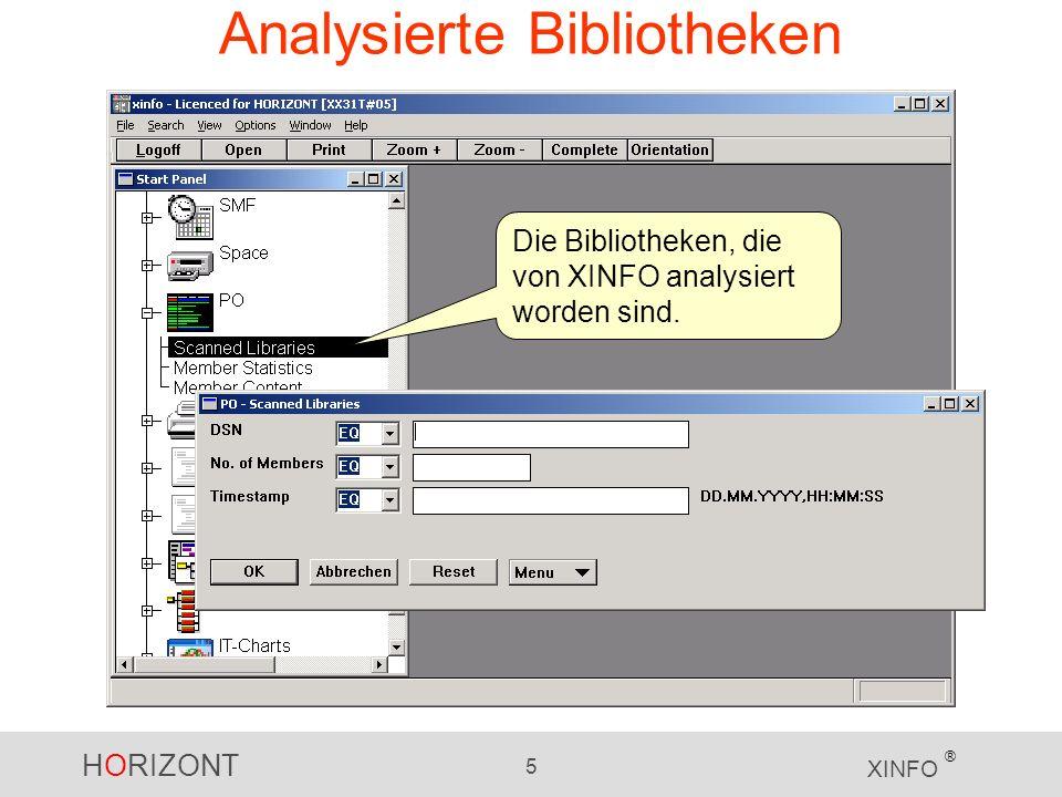 HORIZONT 5 XINFO ® Analysierte Bibliotheken Die Bibliotheken, die von XINFO analysiert worden sind.