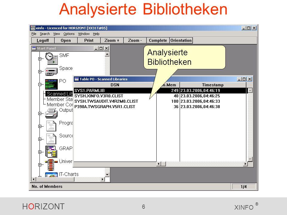 HORIZONT 6 XINFO ® Analysierte Bibliotheken