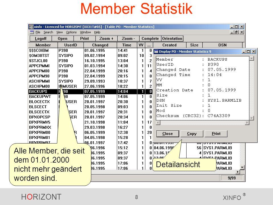 HORIZONT 8 XINFO ® Member Statistik Alle Member, die seit dem 01.01.2000 nicht mehr geändert worden sind.