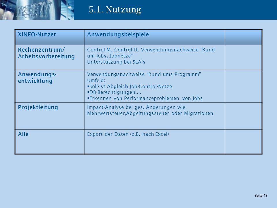 Seite 13 5.1. Nutzung XINFO-NutzerAnwendungsbeispiele Rechenzentrum/ Arbeitsvorbereitung Control-M, Control-D, Verwendungsnachweise Rund um Jobs, Jobn
