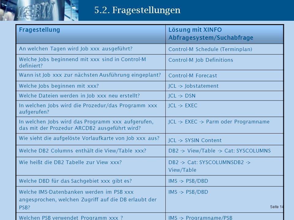 Seite 14 5.2. Fragestellungen Fragestellung Lösung mit XINFO Abfragesystem/Suchabfrage An welchen Tagen wird Job xxx ausgeführt? Control-M Schedule (T
