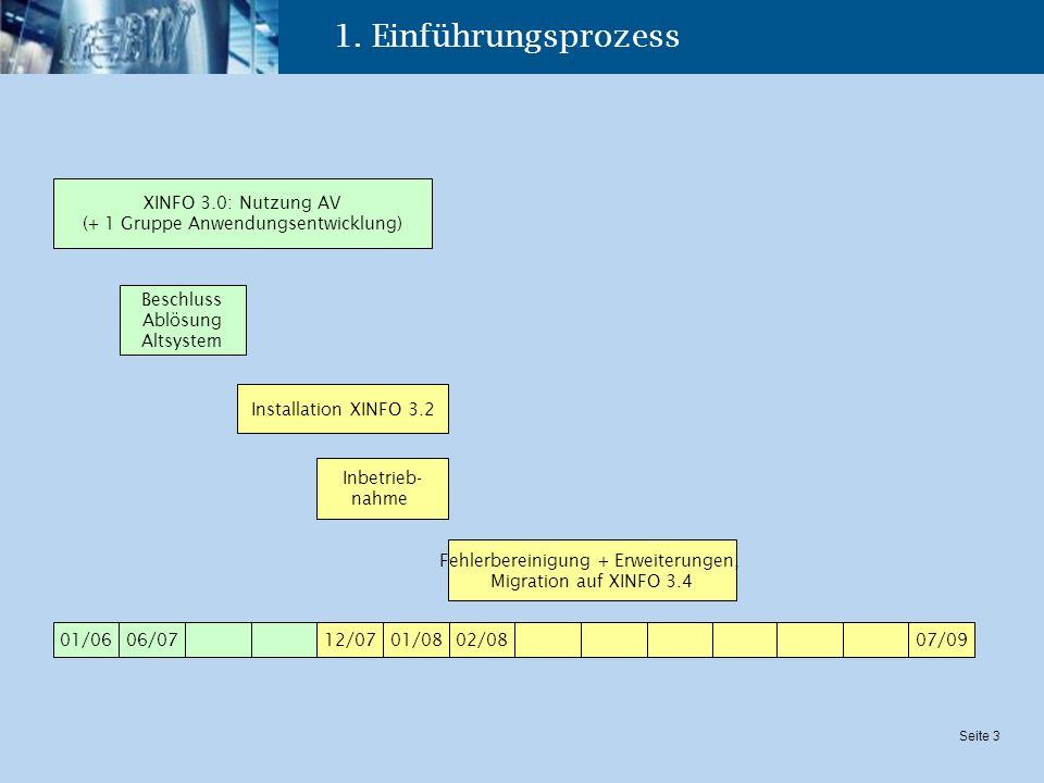 Seite 3 1. Einführungsprozess XINFO 3.0: Nutzung AV (+ 1 Gruppe Anwendungsentwicklung) Inbetrieb- nahme Beschluss Ablösung Altsystem Installation XINF