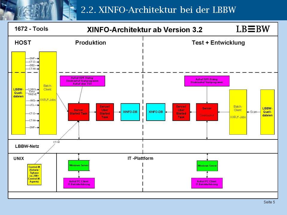 Seite 5 2.2. XINFO-Architektur bei der LBBW