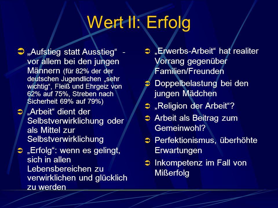 Wert II: Erfolg Aufstieg statt Ausstieg - vor allem bei den jungen Männern (für 82% der der deutschen Jugendlichen sehr wichtig, Fleiß und Ehrgeiz von