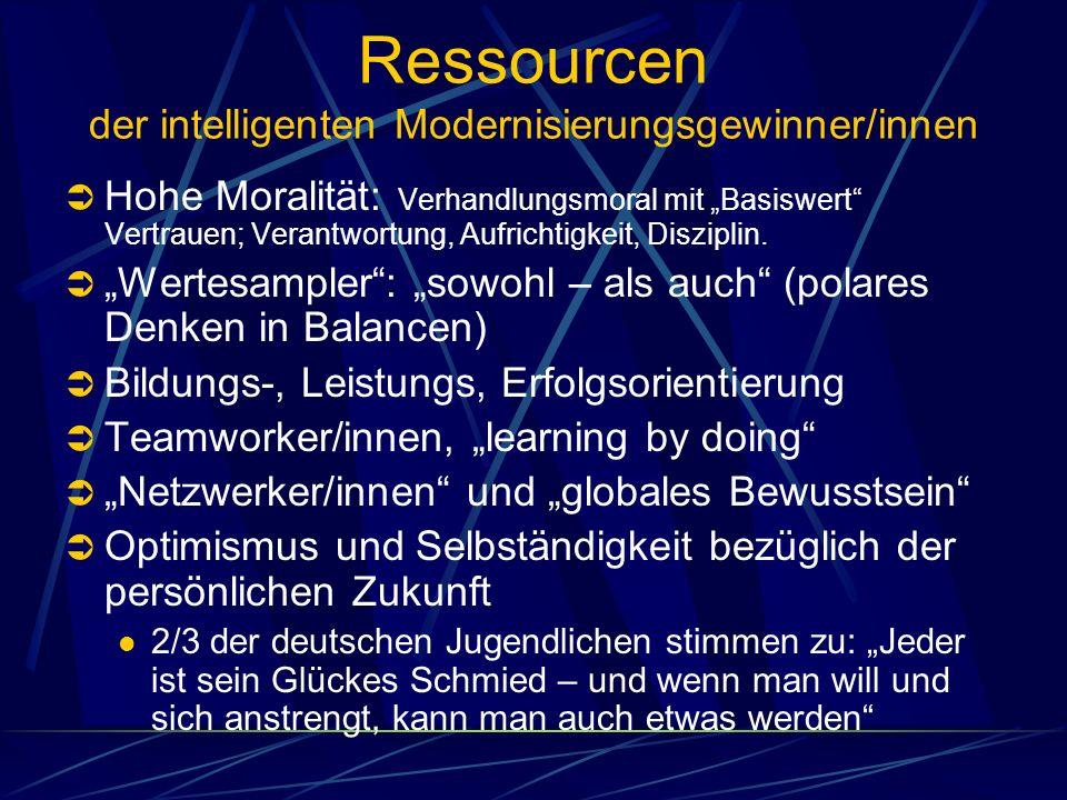 Ressourcen der intelligenten Modernisierungsgewinner/innen Hohe Moralität: Verhandlungsmoral mit Basiswert Vertrauen; Verantwortung, Aufrichtigkeit, D