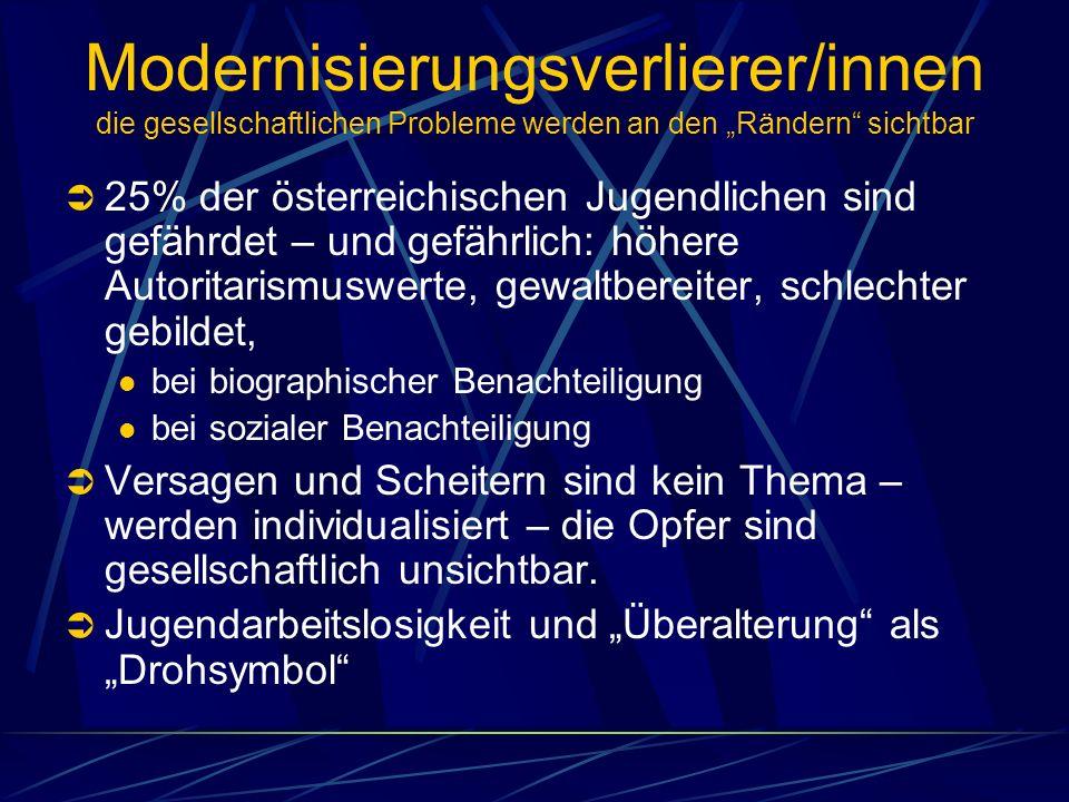 Modernisierungsverlierer/innen die gesellschaftlichen Probleme werden an den Rändern sichtbar 25% der österreichischen Jugendlichen sind gefährdet – u