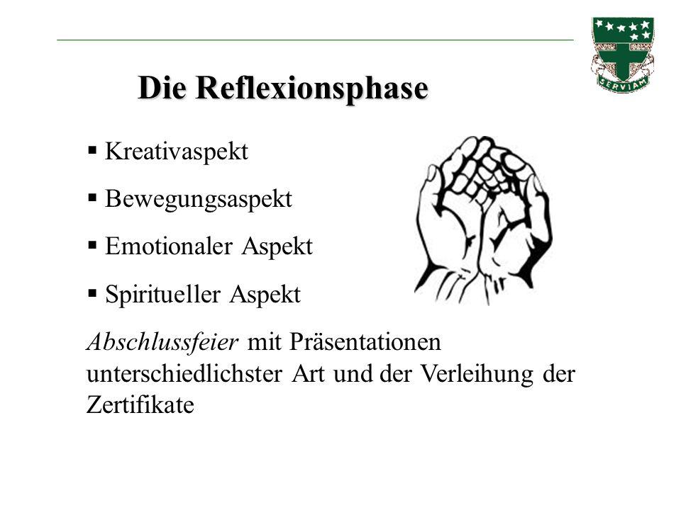 Die Reflexionsphase Kreativaspekt Bewegungsaspekt Emotionaler Aspekt Spiritueller Aspekt Abschlussfeier mit Präsentationen unterschiedlichster Art und