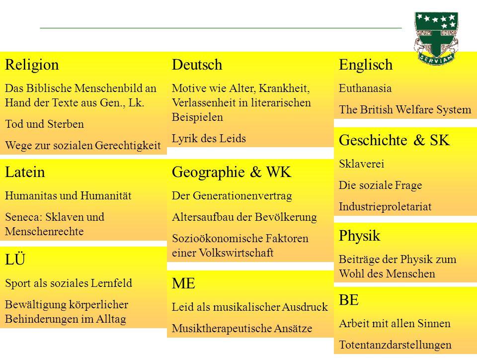 Biologie & Umweltkunde sowie Philosophie & Psychologie: Mit diesen Fächern ergeben sich neben Religion die meisten Berührungs- und Schnittpunkte für COMPASSION.