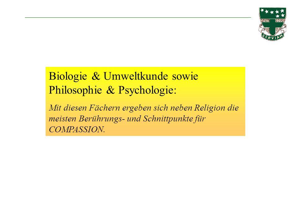 Biologie & Umweltkunde sowie Philosophie & Psychologie: Mit diesen Fächern ergeben sich neben Religion die meisten Berührungs- und Schnittpunkte für C