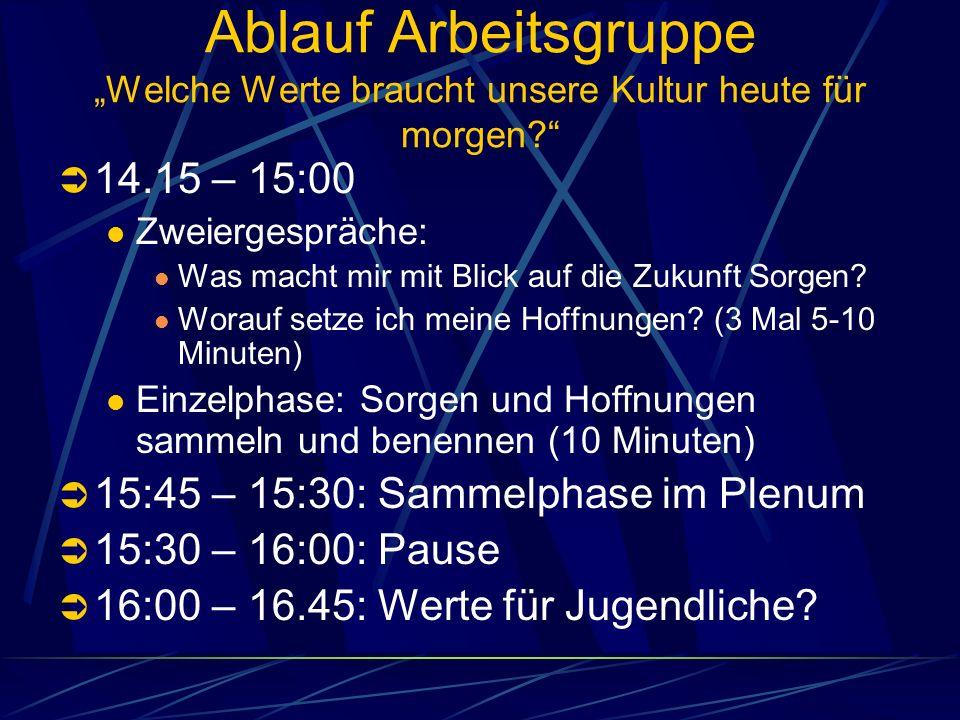 Ablauf Arbeitsgruppe Welche Werte braucht unsere Kultur heute für morgen? 14.15 – 15:00 Zweiergespräche: Was macht mir mit Blick auf die Zukunft Sorge