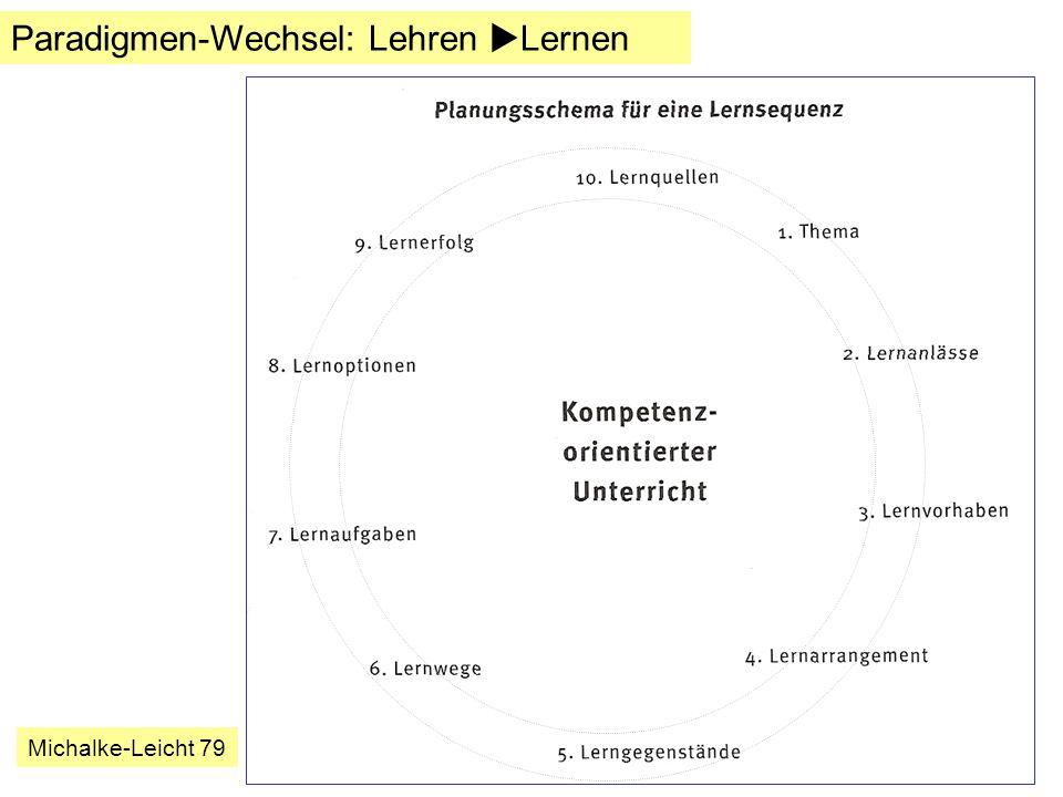Paradigmen-Wechsel: Lehren Lernen Michalke-Leicht 79