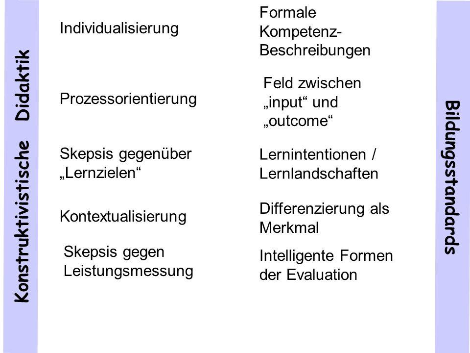 Konstruktivistische Didaktik Individualisierung Prozessorientierung Skepsis gegenüber Lernzielen Kontextualisierung Skepsis gegen Leistungsmessung Bil