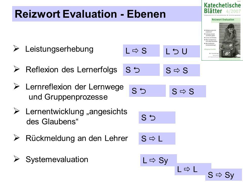 Reizwort Evaluation - Ebenen Leistungserhebung Reflexion des Lernerfolgs Lernreflexion der Lernwege und Gruppenprozesse Lernentwicklung angesichts des