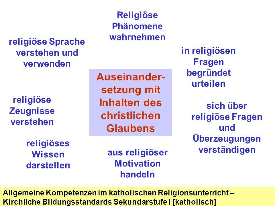 Auseinander- setzung mit Inhalten des christlichen Glaubens Religiöse Phänomene wahrnehmen in religiösen Fragen begründet urteilen religiöses Wissen d