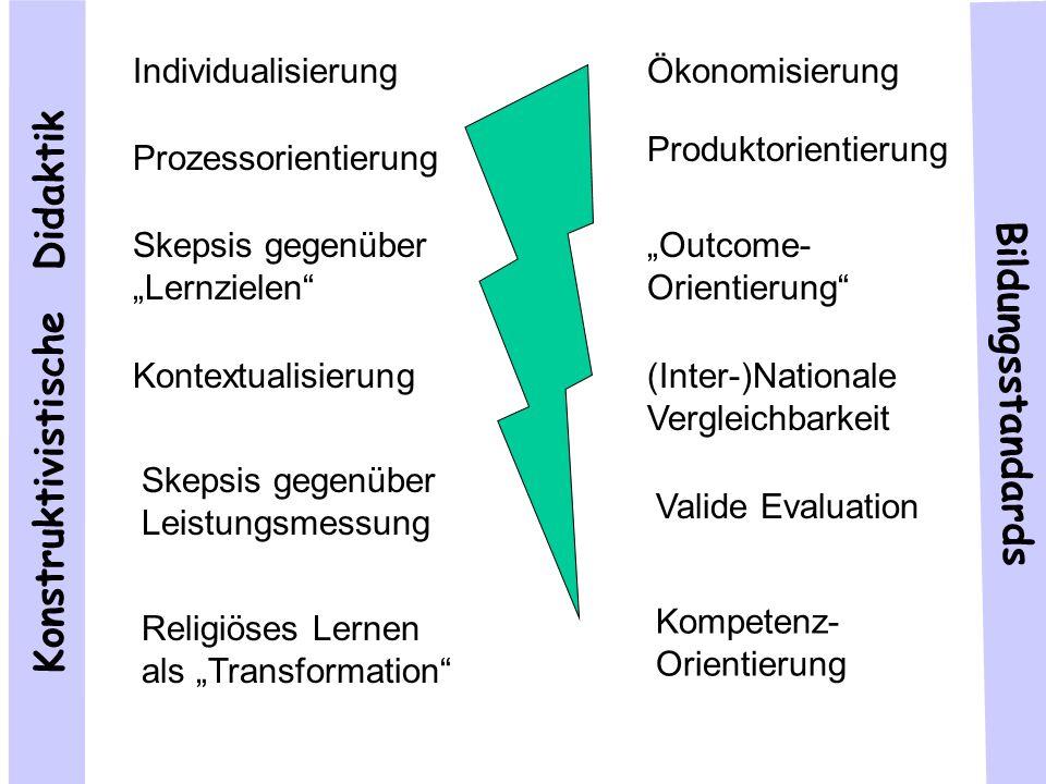 Religiöse Kompetenz Fähigkeit zur religiösen Weltdeutung Fähigkeit zur Interpretation religiöser Traditionen Fähigkeit zur persönlichen religiösen Positionierung (Rudolf Englert) konfiguriertes religiöses Wissen individuiertes religiöses Wissen