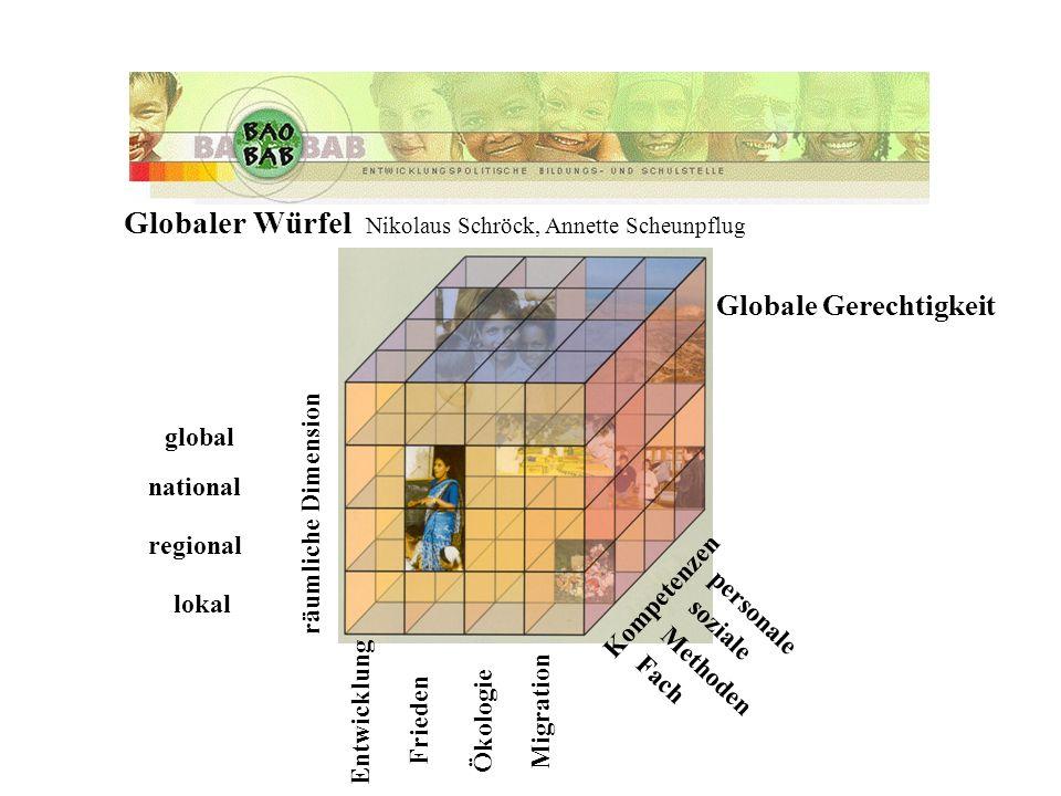 Globaler Würfel Nikolaus Schröck, Annette Scheunpflug Kompetenzen Globale Gerechtigkeit lokal regional national global Entwicklung Frieden räumliche D