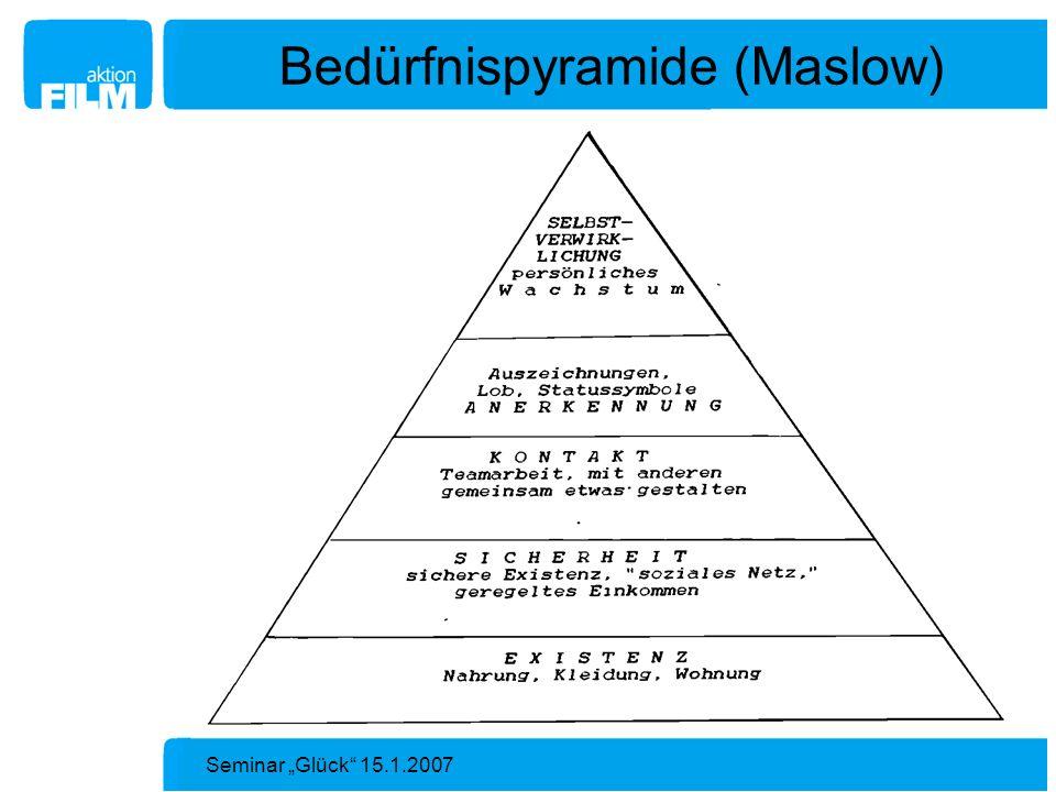 Seminar Glück 15.1.2007 Bedürfnispyramide (Maslow)