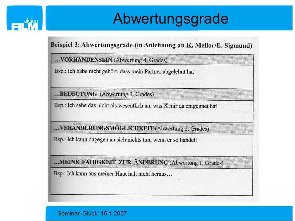 Seminar Glück 15.1.2007 Abwertungsgrade
