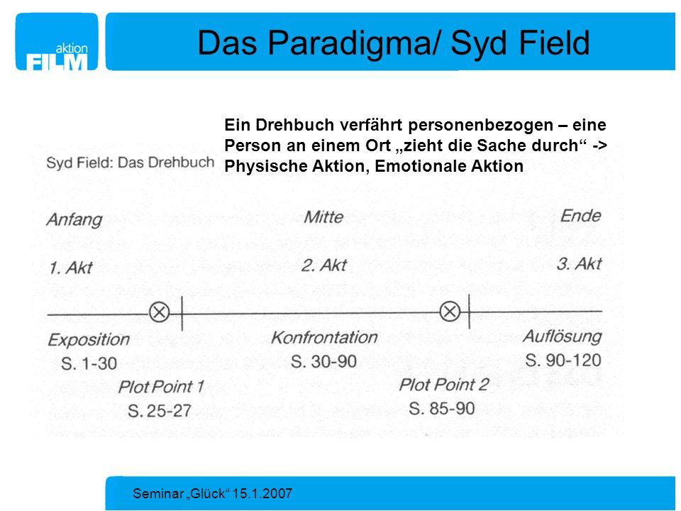 Seminar Glück 15.1.2007 Das Paradigma/ Syd Field Ein Drehbuch verfährt personenbezogen – eine Person an einem Ort zieht die Sache durch -> Physische A