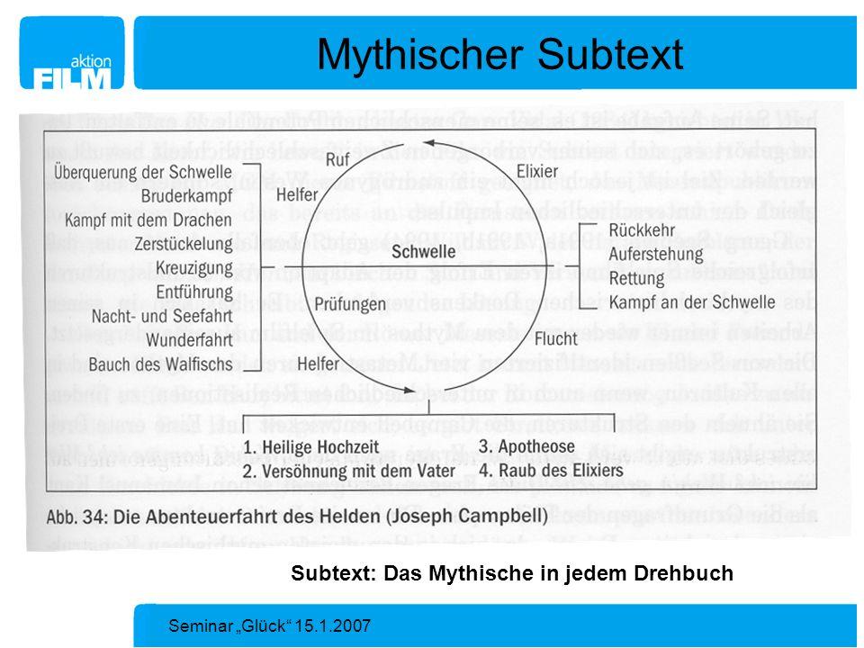 Seminar Glück 15.1.2007 Mythischer Subtext Subtext: Das Mythische in jedem Drehbuch