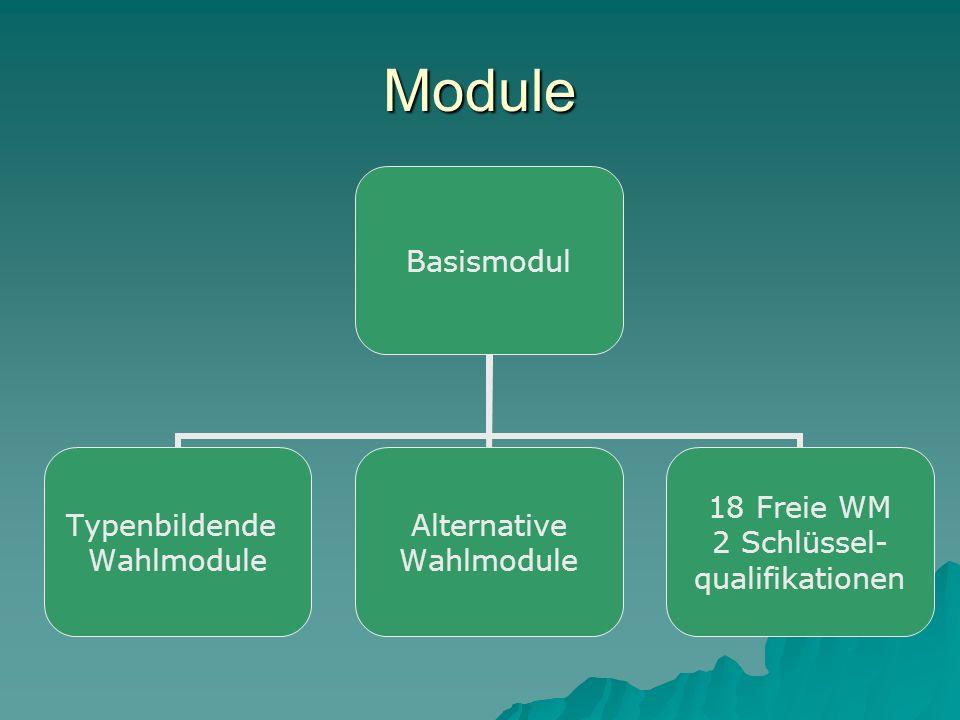 Module Basismodul Typenbildende Wahlmodule Alternative Wahlmodule 18 Freie WM 2 Schlüssel- qualifikationen