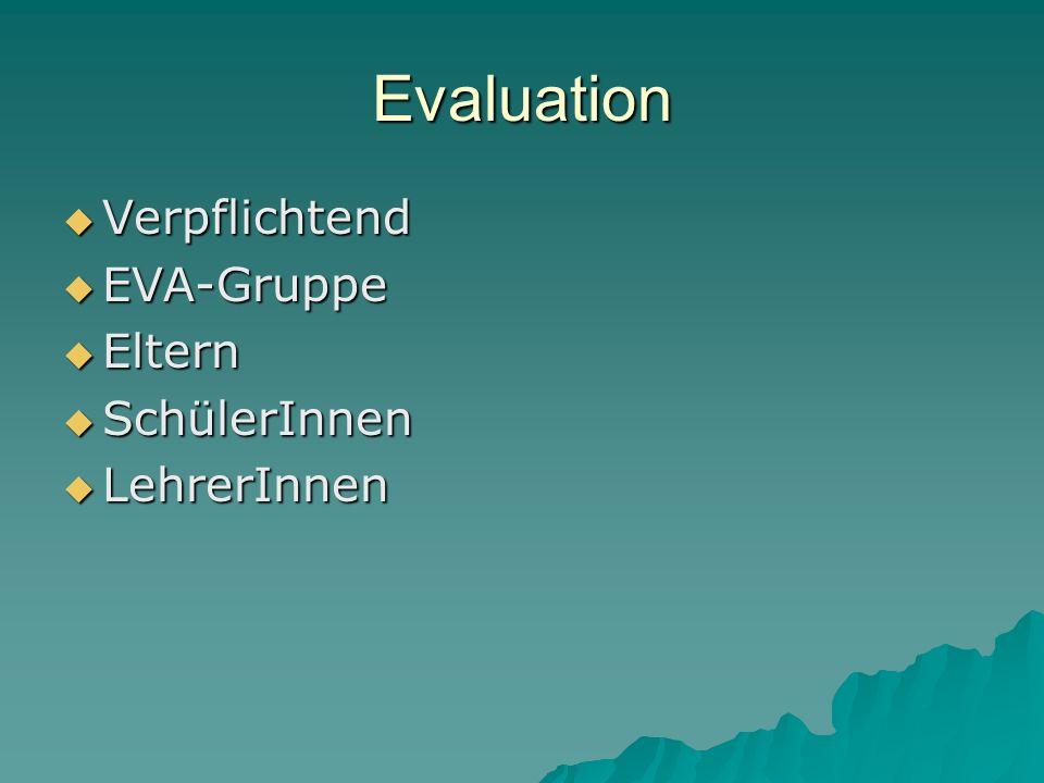 Evaluation Verpflichtend Verpflichtend EVA-Gruppe EVA-Gruppe Eltern Eltern SchülerInnen SchülerInnen LehrerInnen LehrerInnen