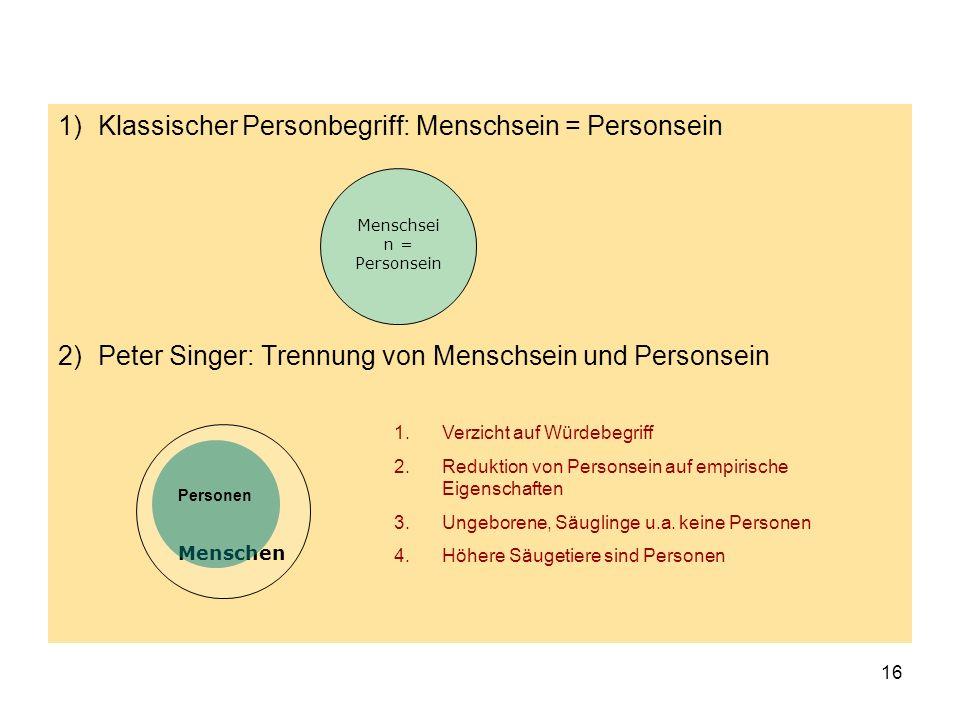 16 1)Klassischer Personbegriff: Menschsein = Personsein 2)Peter Singer: Trennung von Menschsein und Personsein Menschsei n = Personsein Menschen Perso