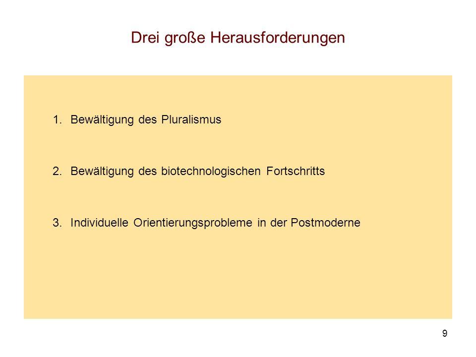 9 Drei große Herausforderungen 1.Bewältigung des Pluralismus 2.Bewältigung des biotechnologischen Fortschritts 3.Individuelle Orientierungsprobleme in