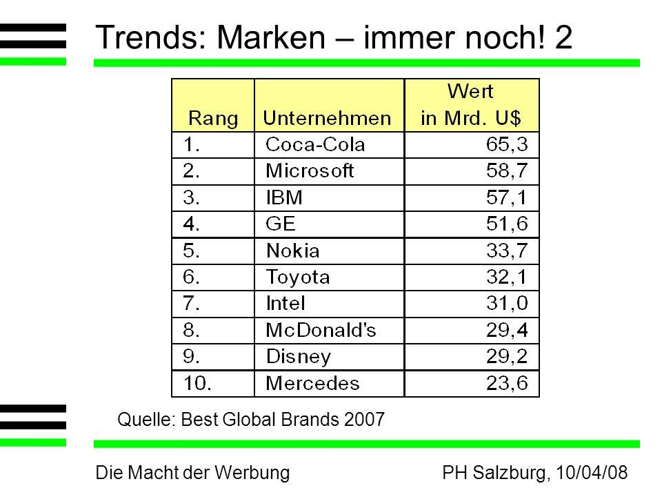 Die Macht der WerbungPH Salzburg, 10/04/08 Trends: Marken – immer noch.