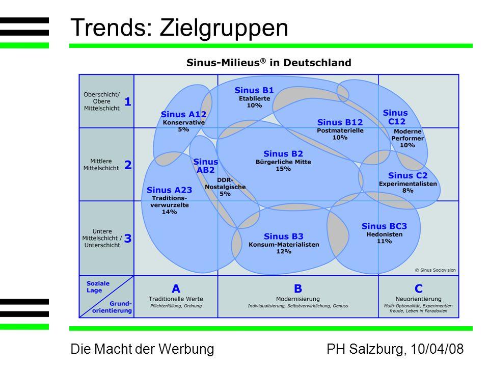 Die Macht der WerbungPH Salzburg, 10/04/08 Trends: Zielgruppen