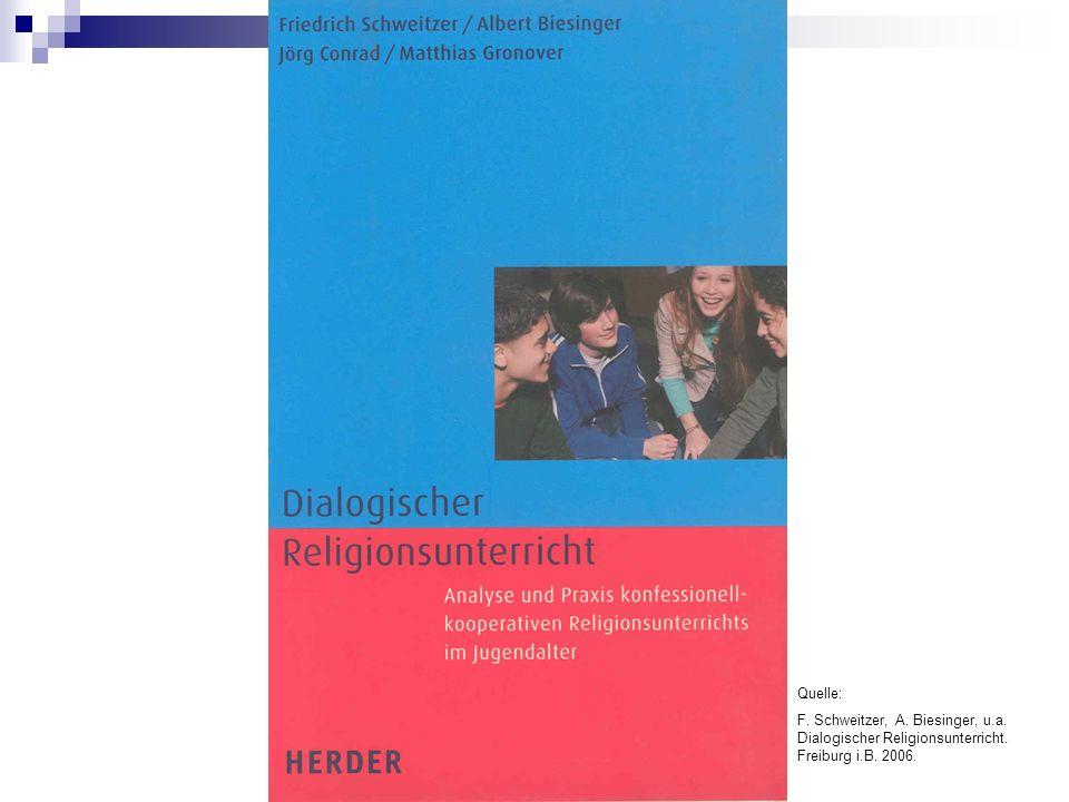 Quelle: F.Schweitzer, A. Biesinger. Gemeinsamkeiten stärken – Unterschieden gerecht werden.