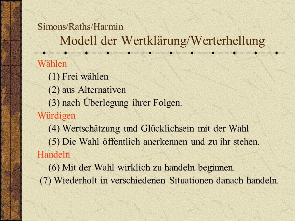 Simons/Raths/Harmin Modell der Wertklärung/Werterhellung Wählen (1) Frei wählen (2) aus Alternativen (3) nach Überlegung ihrer Folgen. Würdigen (4) We
