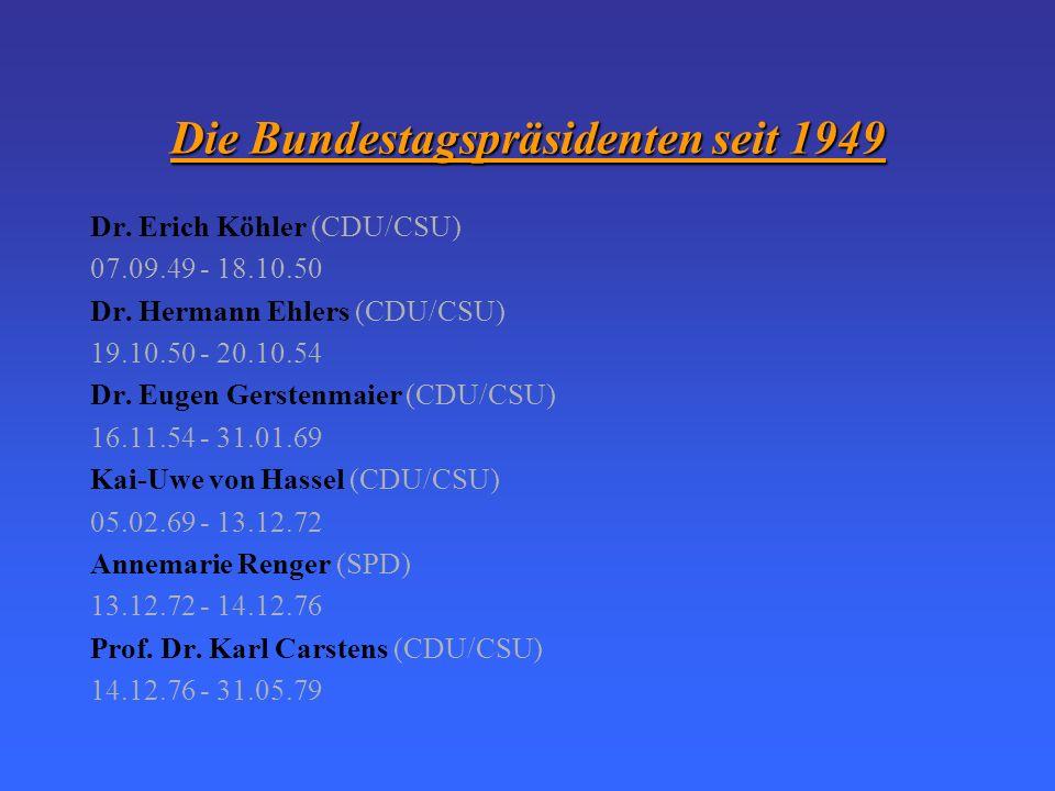 Stellvertreter des Präsidenten Dr. Hermann Otto Solms Selbständiger, Vizepräsident des Deutschen Bundestages Platz der Republik 11011 Berlin hermann.s
