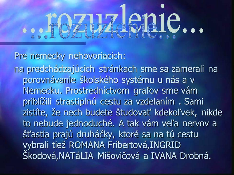 n www.nemecko.sk www.nemecko.sk www.google.comgoogle www.szm.sk/vedsko/www.szm.sk/vedsko www.deutschland.com www.zoznam.sk/katalog/vzdelanie/skoly