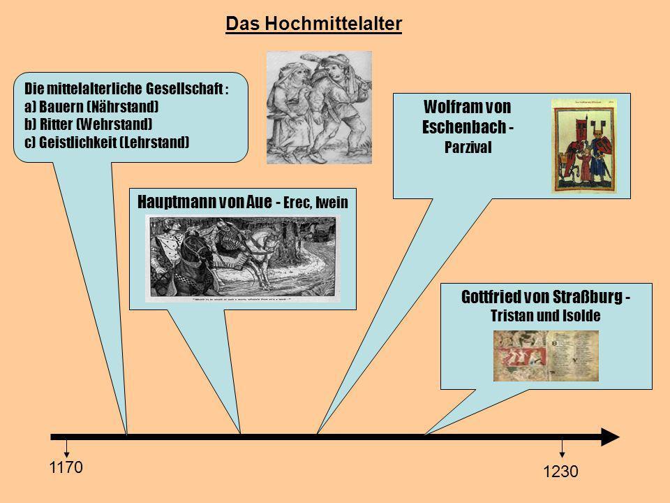 Das Hochmittelalter 1170 1230 Die mittelalterliche Gesellschaft : a) Bauern (Nährstand) b) Ritter (Wehrstand) c) Geistlichkeit (Lehrstand) Hauptmann von Aue - Erec, Iwein Wolfram von Eschenbach - Parzival Gottfried von Straßburg - Tristan und Isolde