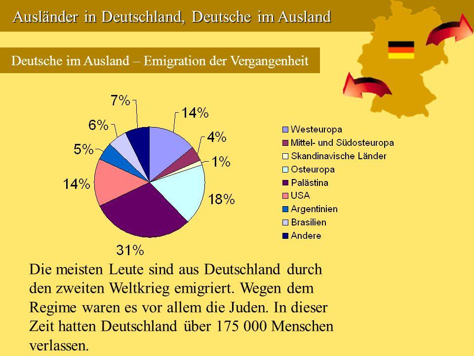 Ausländer in Deutschland, Deutsche im Ausland Ausländer in Deutschland, Deutsche im Ausland Deutsche im Ausland – Emigration der Vergangenheit Die mei